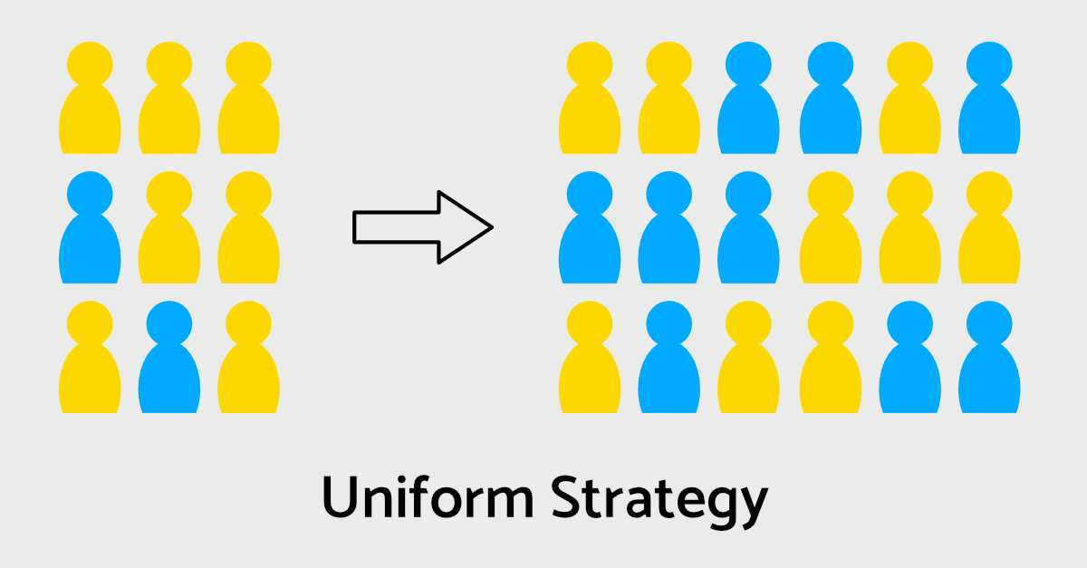 Uniform Strategy